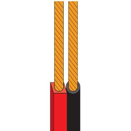 Cablu difuzor 2x1.50 rosu/negru rola 5m edc